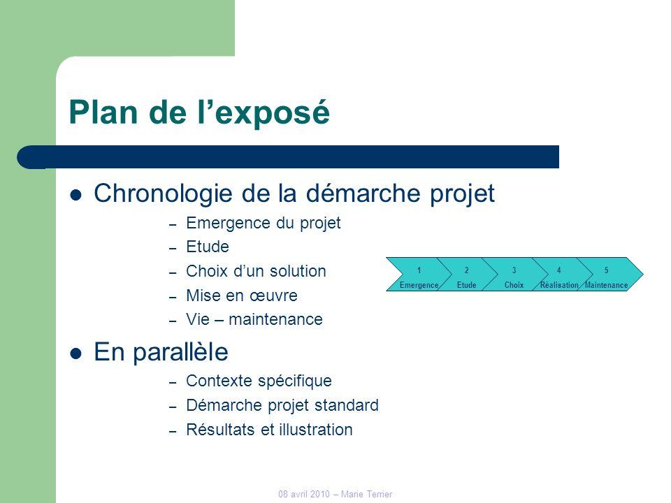 Plan de l'exposé Chronologie de la démarche projet En parallèle