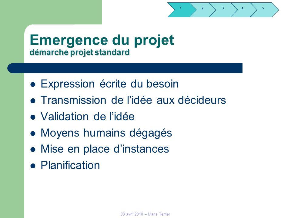 Emergence du projet démarche projet standard