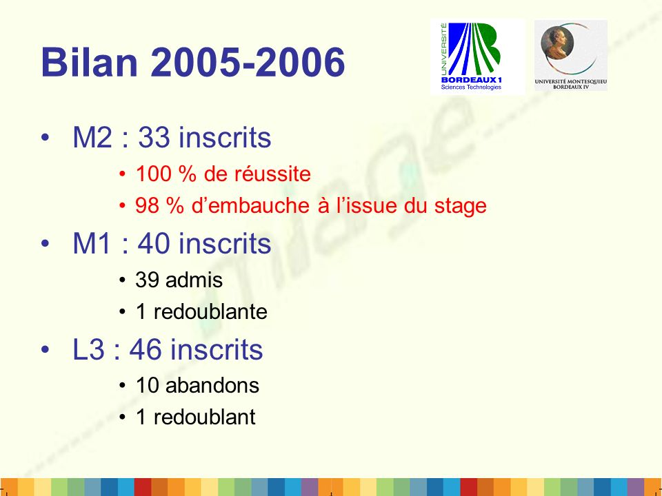 Bilan 2005-2006 M2 : 33 inscrits M1 : 40 inscrits L3 : 46 inscrits