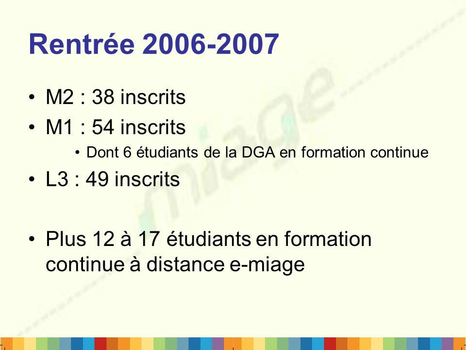 Rentrée 2006-2007 M2 : 38 inscrits M1 : 54 inscrits L3 : 49 inscrits