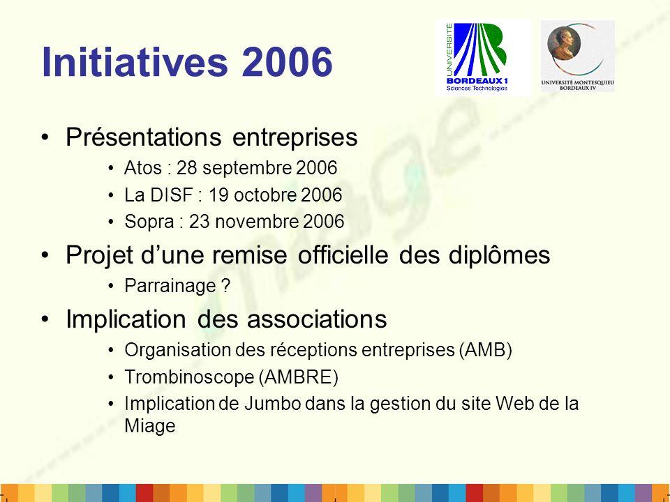 Initiatives 2006 Présentations entreprises