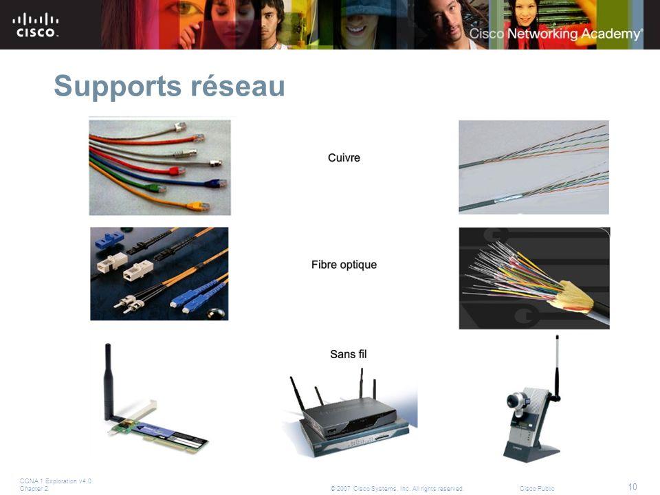 Supports réseau
