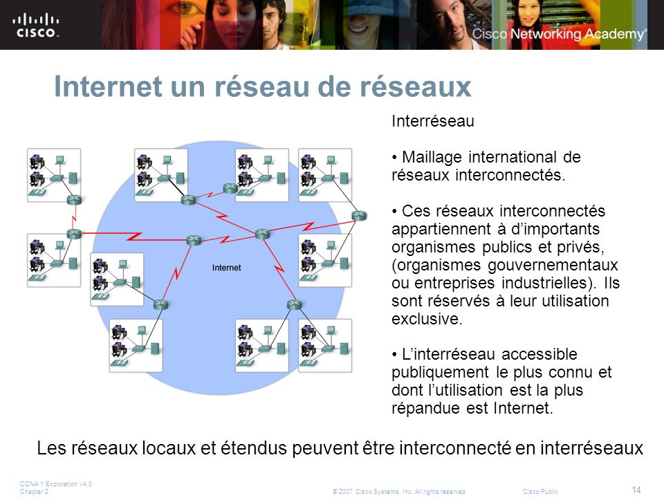 Internet un réseau de réseaux