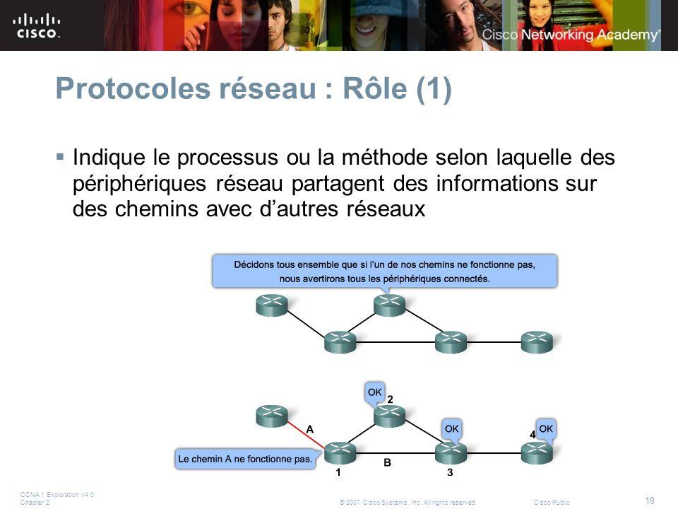 Protocoles réseau : Rôle (1)