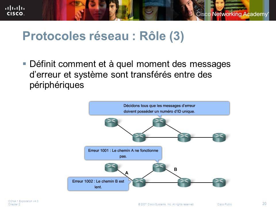 Protocoles réseau : Rôle (3)
