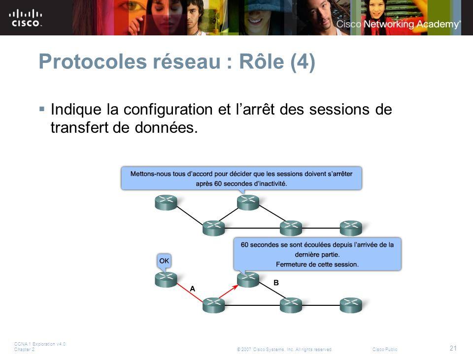 Protocoles réseau : Rôle (4)