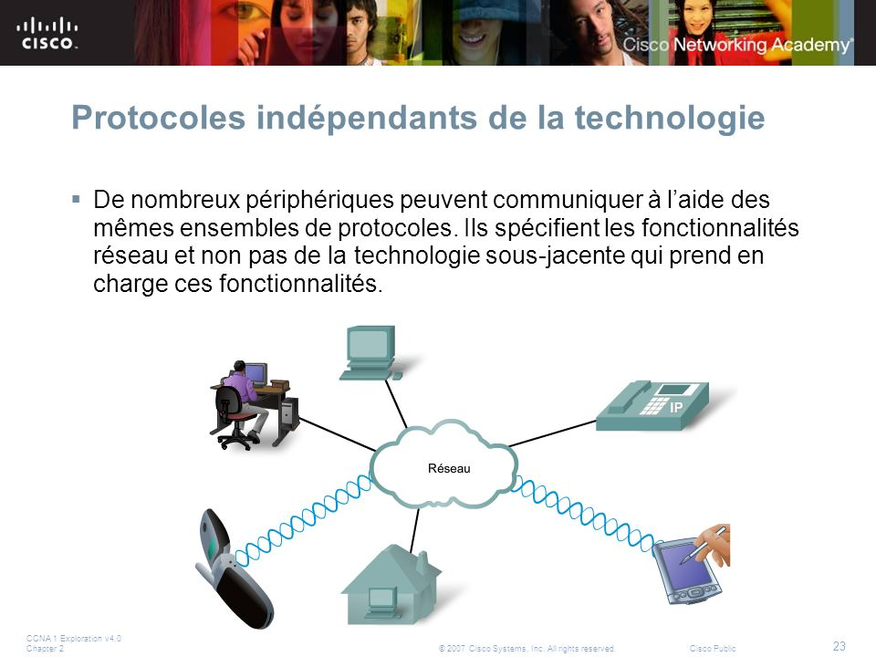 Protocoles indépendants de la technologie
