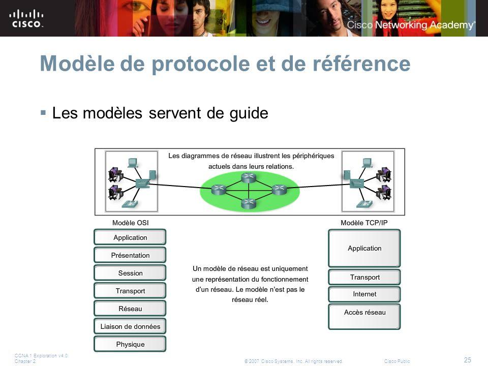 Modèle de protocole et de référence