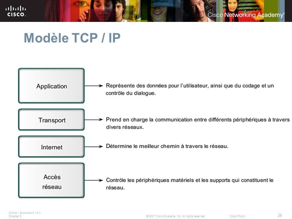 Modèle TCP / IP