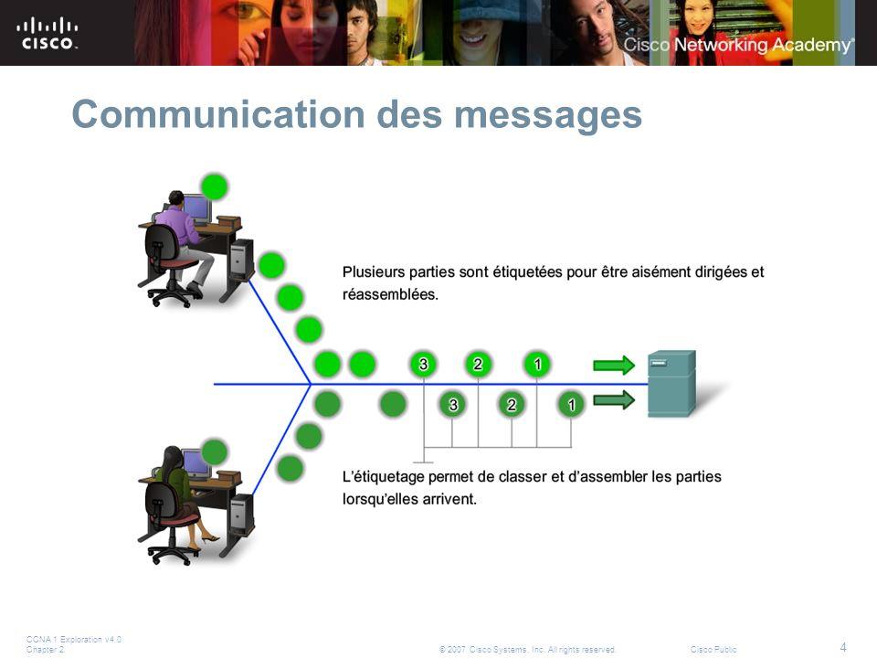Communication des messages