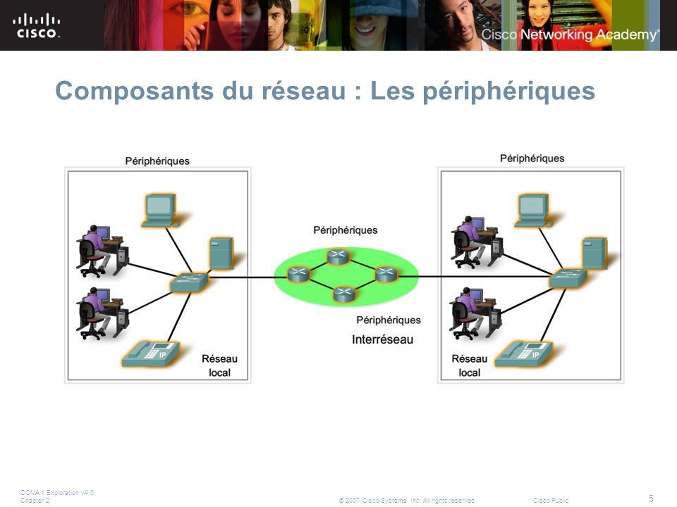 Composants du réseau : Les périphériques