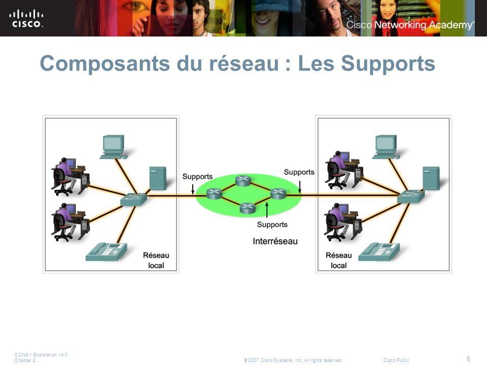 Composants du réseau : Les Supports