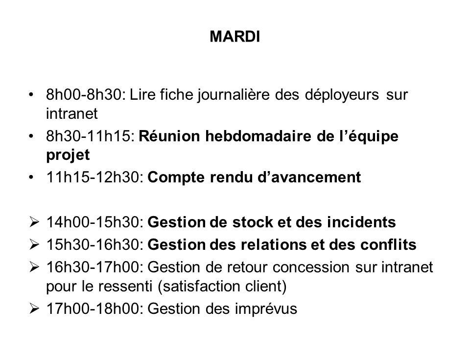 MARDI 8h00-8h30: Lire fiche journalière des déployeurs sur intranet. 8h30-11h15: Réunion hebdomadaire de l'équipe projet.
