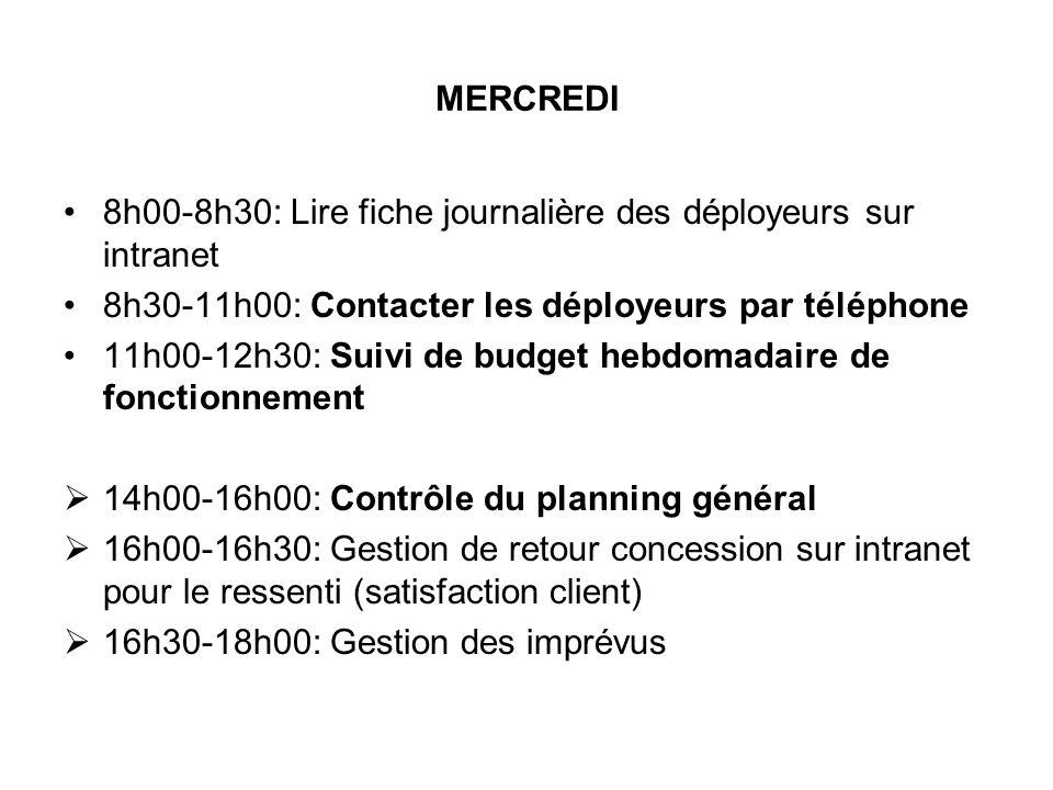 MERCREDI 8h00-8h30: Lire fiche journalière des déployeurs sur intranet. 8h30-11h00: Contacter les déployeurs par téléphone.