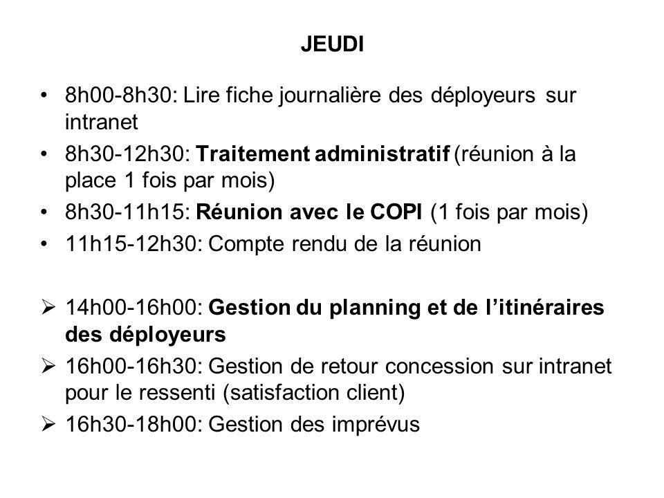 JEUDI 8h00-8h30: Lire fiche journalière des déployeurs sur intranet. 8h30-12h30: Traitement administratif (réunion à la place 1 fois par mois)