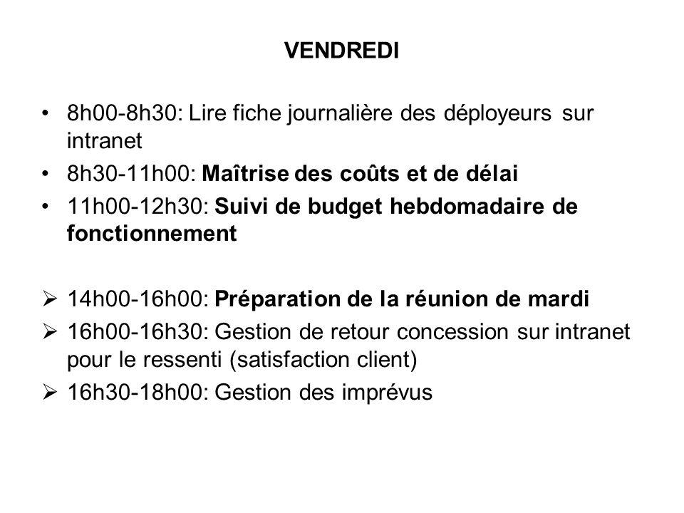 VENDREDI 8h00-8h30: Lire fiche journalière des déployeurs sur intranet. 8h30-11h00: Maîtrise des coûts et de délai.
