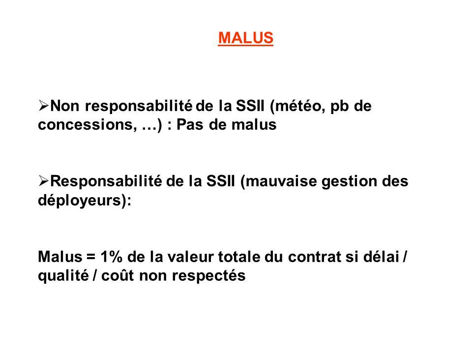 MALUS Non responsabilité de la SSII (météo, pb de concessions, …) : Pas de malus. Responsabilité de la SSII (mauvaise gestion des déployeurs):