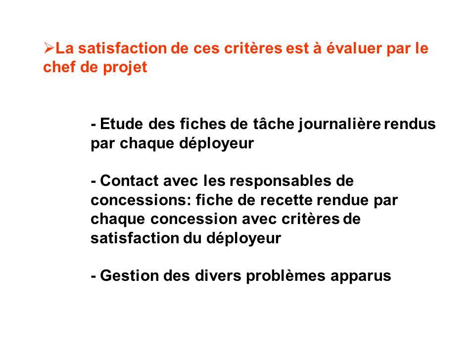 La satisfaction de ces critères est à évaluer par le chef de projet