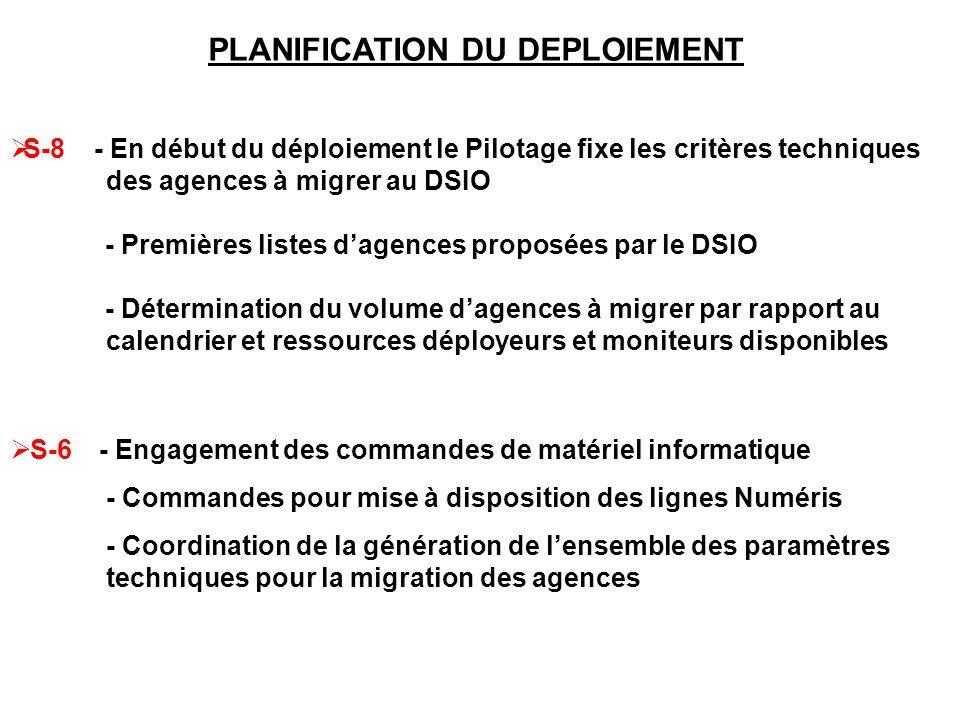 PLANIFICATION DU DEPLOIEMENT
