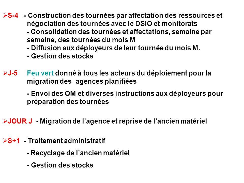 S-4 - Construction des tournées par affectation des ressources et