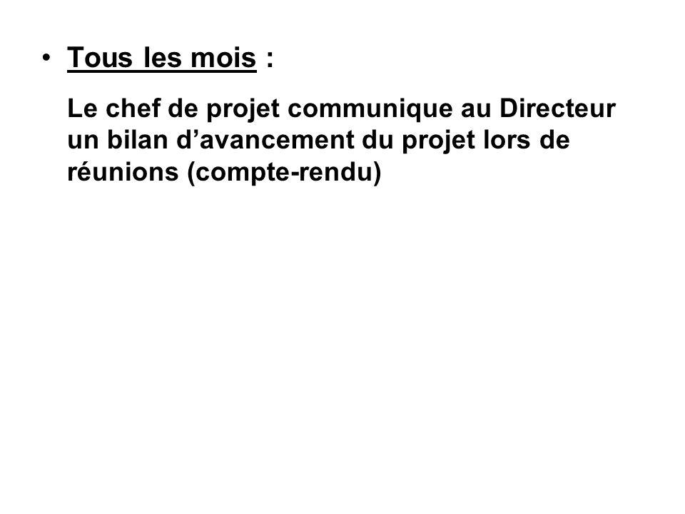 Tous les mois : Le chef de projet communique au Directeur un bilan d'avancement du projet lors de réunions (compte-rendu)