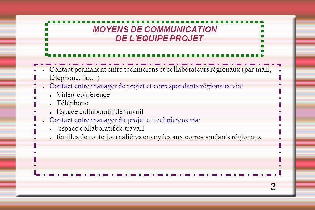 MOYENS DE COMMUNICATION DE L EQUIPE PROJET