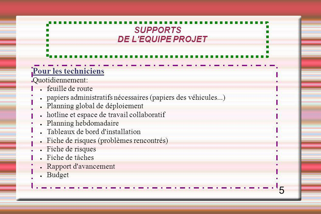 SUPPORTS DE L EQUIPE PROJET