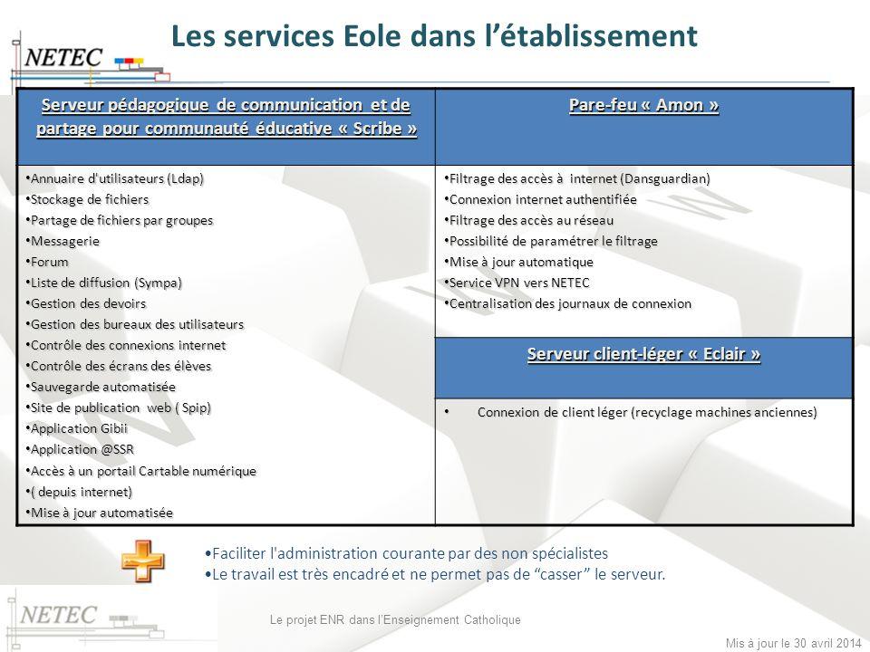 Les services Eole dans l'établissement Serveur client-léger « Eclair »