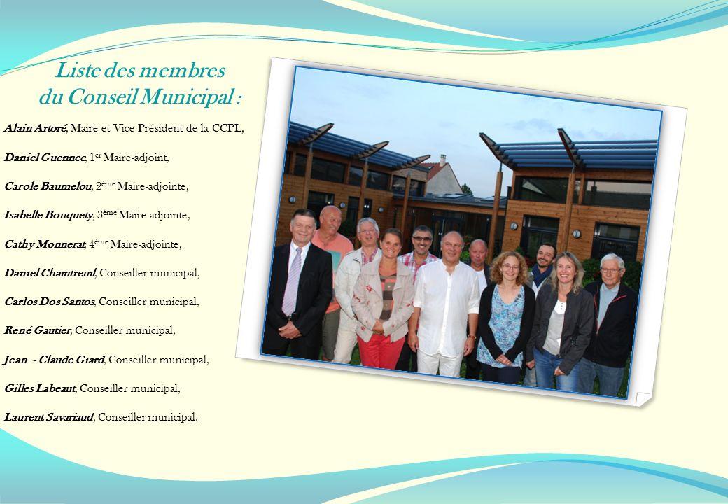 Liste des membres du Conseil Municipal :