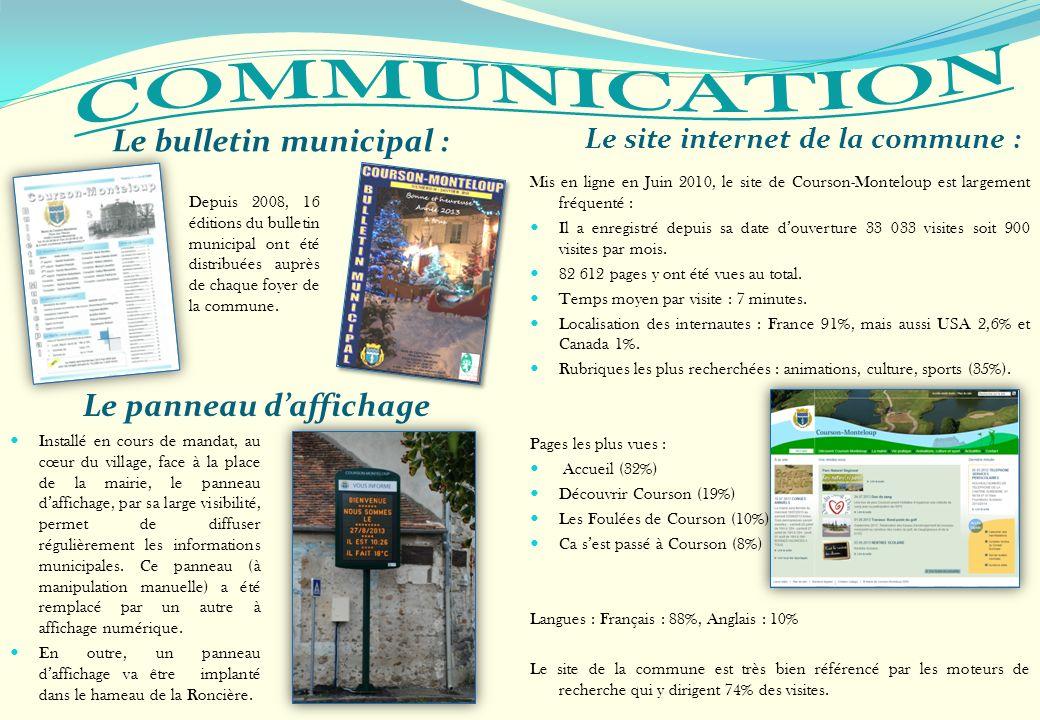 Le bulletin municipal : Le panneau d'affichage