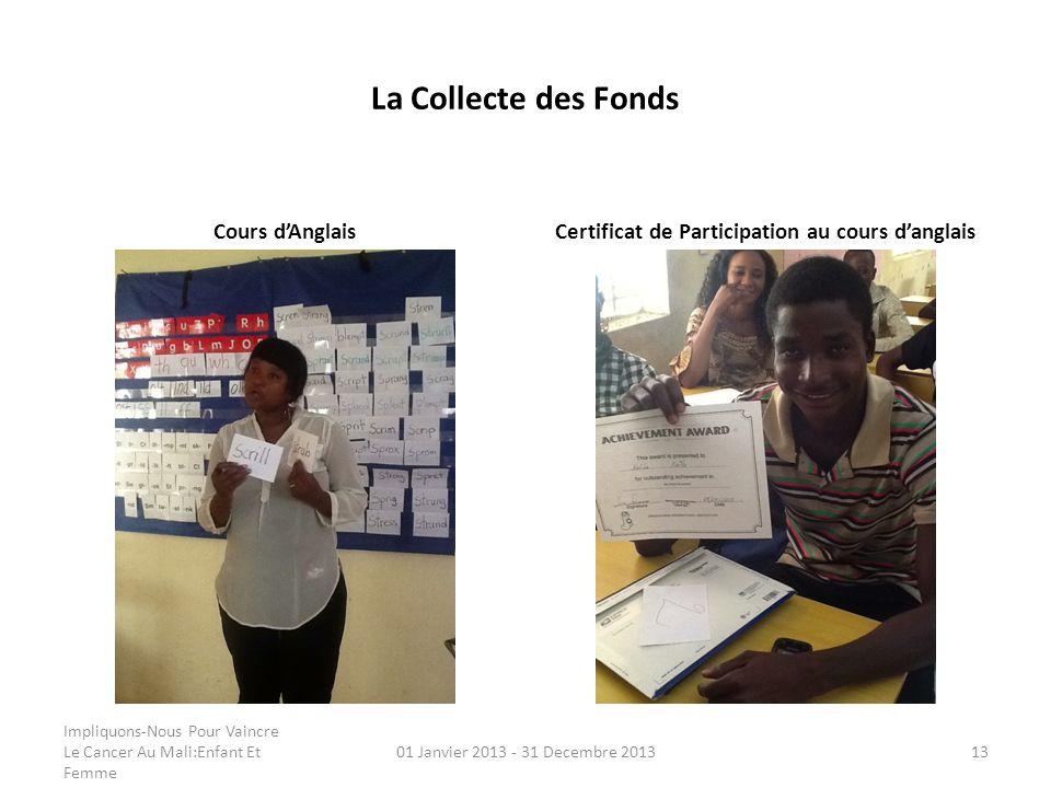 Certificat de Participation au cours d'anglais