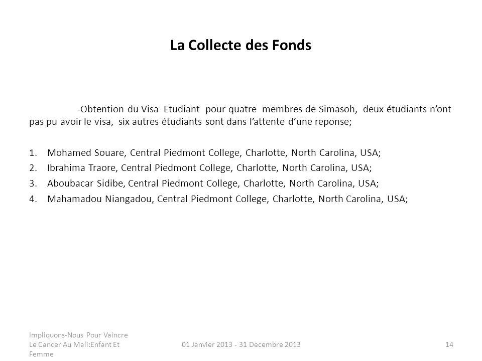 La Collecte des Fonds