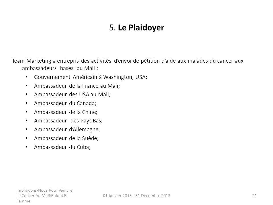 5. Le Plaidoyer Team Marketing a entrepris des activités d'envoi de pétition d'aide aux malades du cancer aux ambassadeurs basés au Mali :