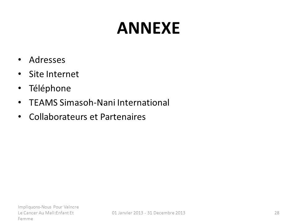 ANNEXE Adresses Site Internet Téléphone