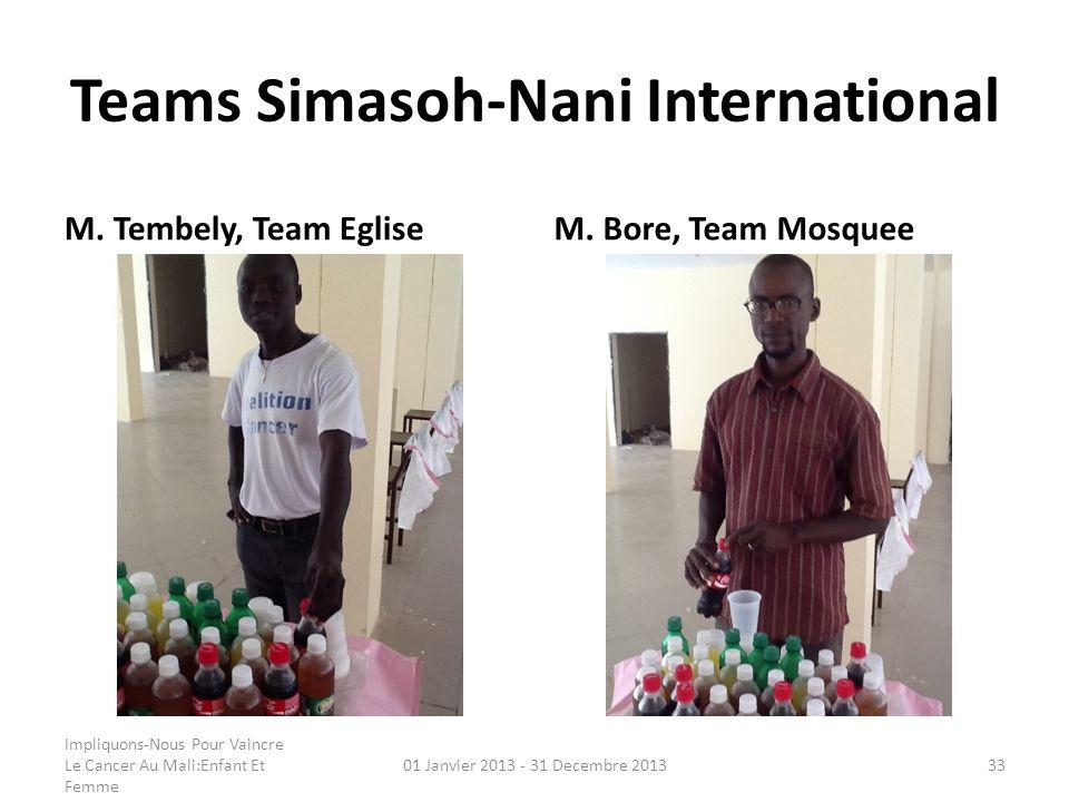 Teams Simasoh-Nani International