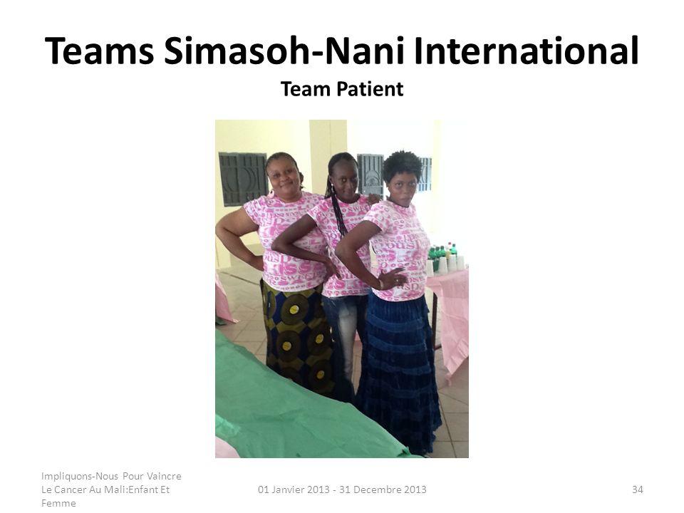 Teams Simasoh-Nani International Team Patient