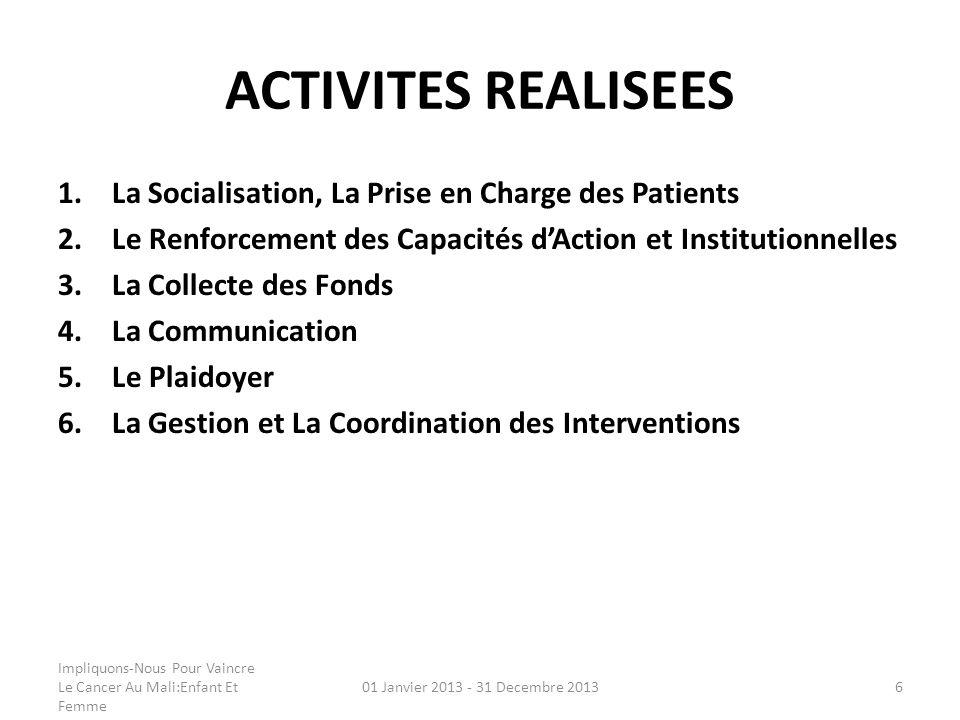 ACTIVITES REALISEES La Socialisation, La Prise en Charge des Patients