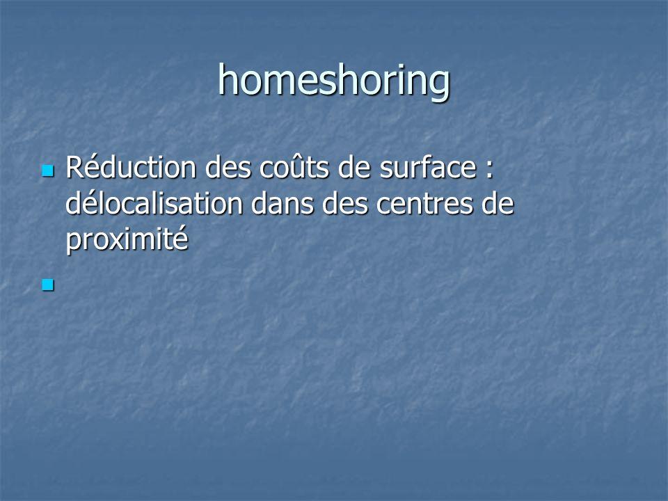 homeshoring Réduction des coûts de surface : délocalisation dans des centres de proximité