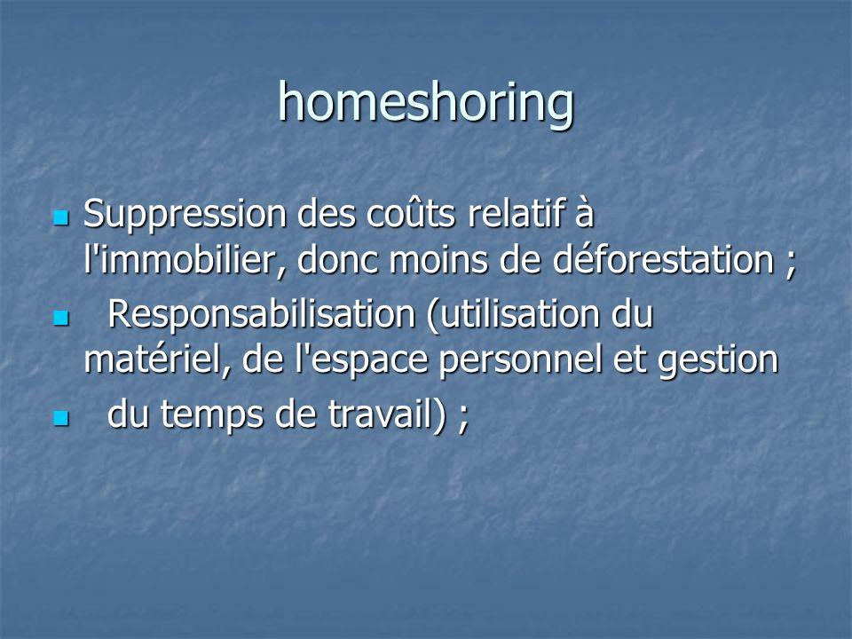 homeshoring Suppression des coûts relatif à l immobilier, donc moins de déforestation ;