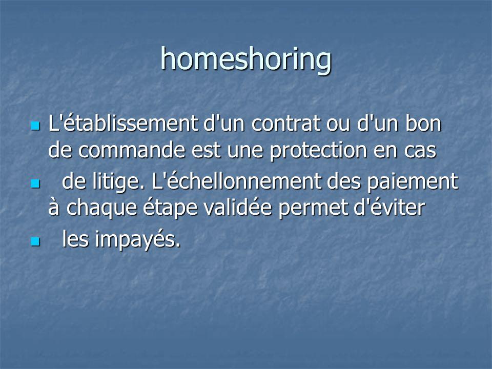 homeshoring L établissement d un contrat ou d un bon de commande est une protection en cas.
