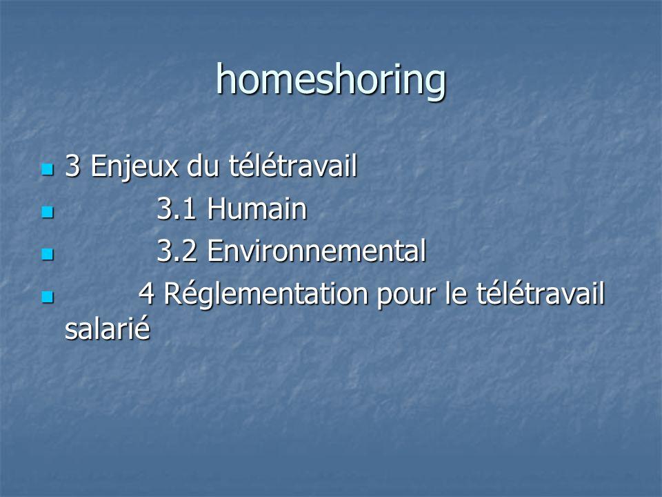 homeshoring 3 Enjeux du télétravail 3.1 Humain 3.2 Environnemental