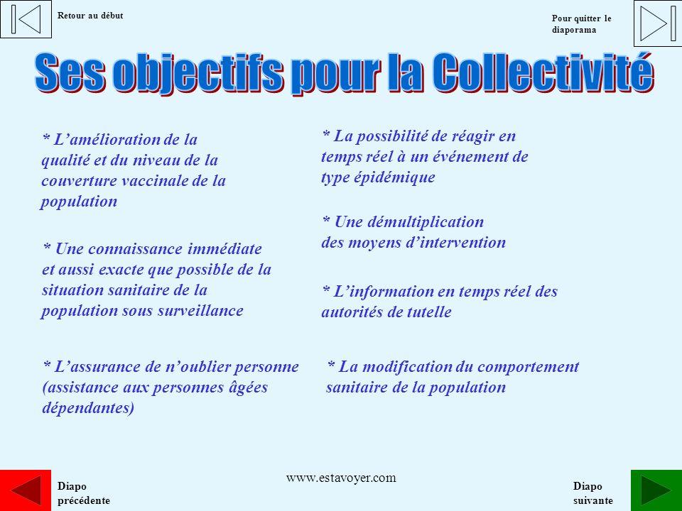 Objectifs pour la collectivité