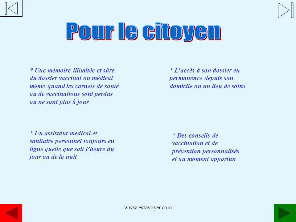 Services aux citoyens Pour le citoyen.