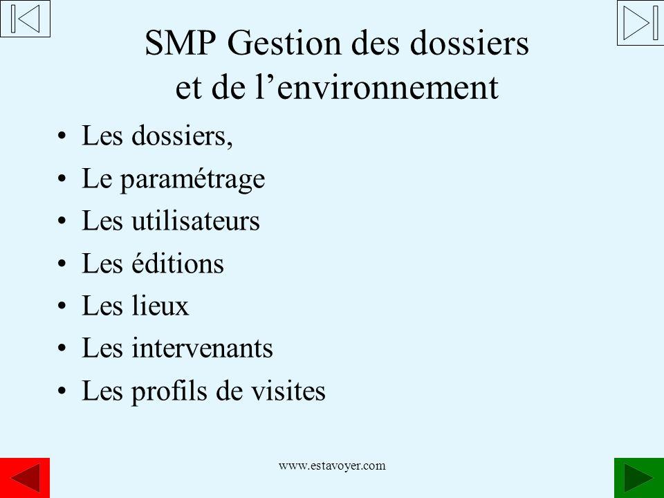 SMP Gestion des dossiers et de l'environnement