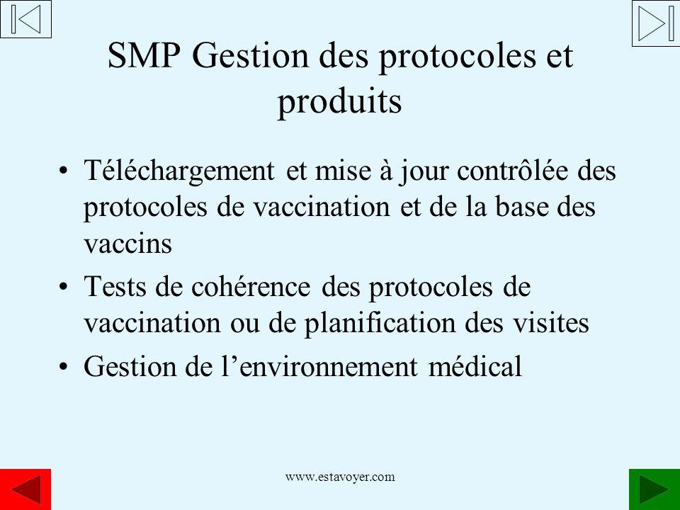 SMP Gestion des protocoles et produits