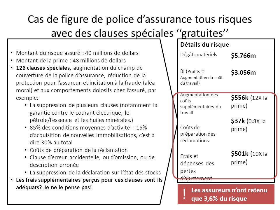 Cas de figure de police d'assurance tous risques avec des clauses spéciales ''gratuites''