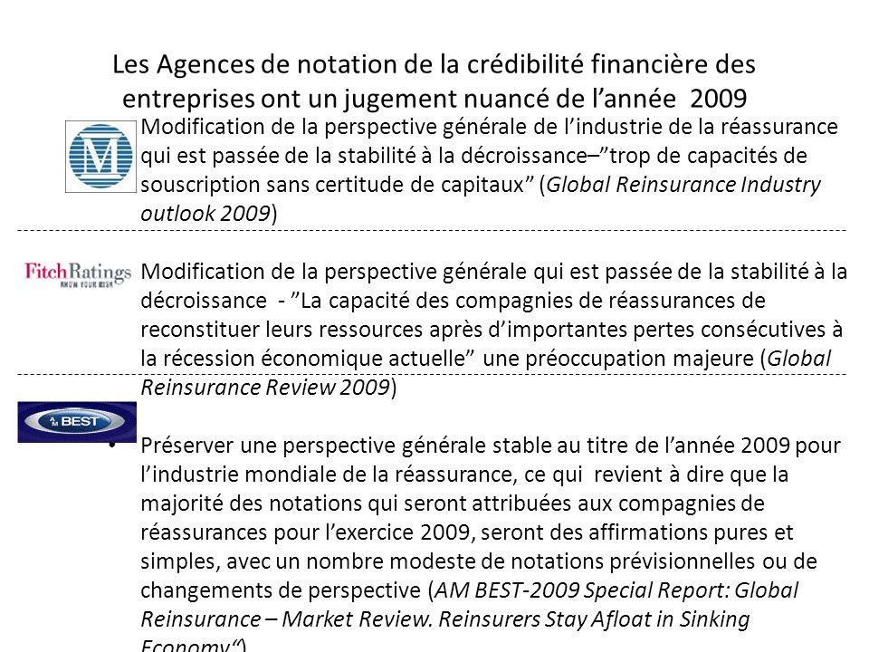 Les Agences de notation de la crédibilité financière des entreprises ont un jugement nuancé de l'année 2009