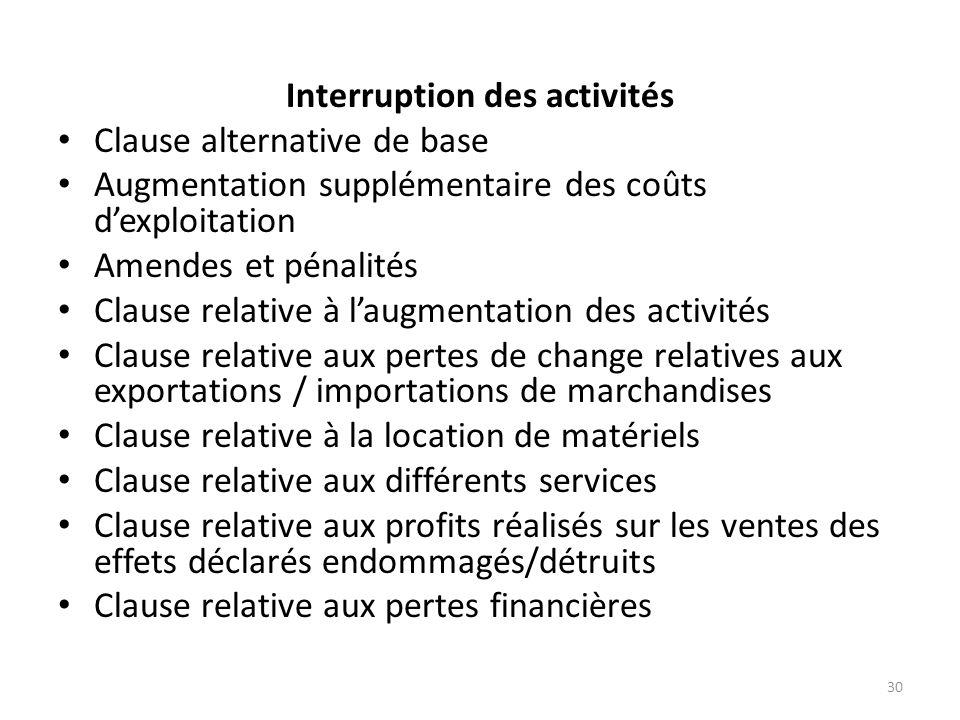 Interruption des activités