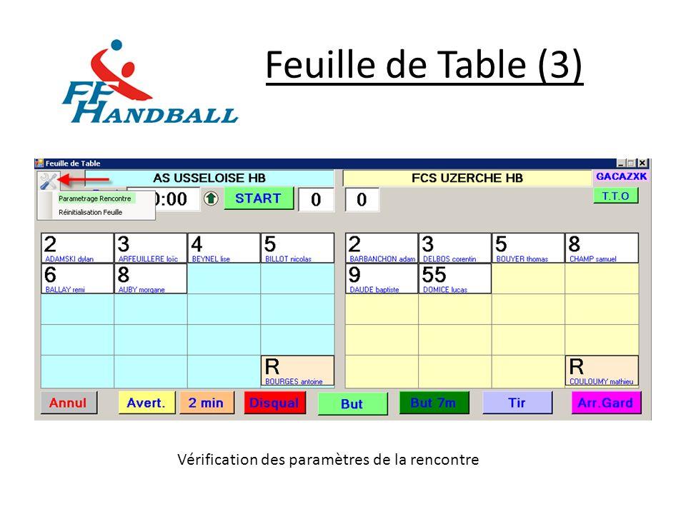 Feuille de Table (3) Vérification des paramètres de la rencontre