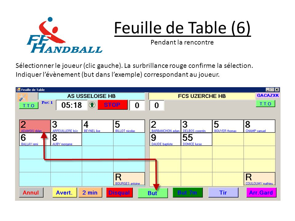 Feuille de Table (6) Pendant la rencontre